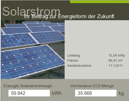 co2 einsparung durch solaranlage2