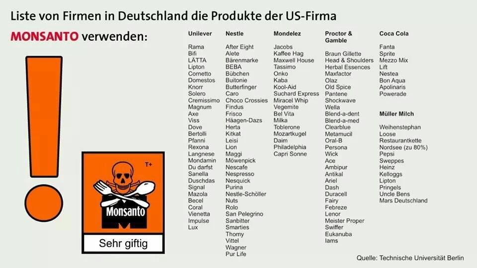 Liste Produkte Monsanto