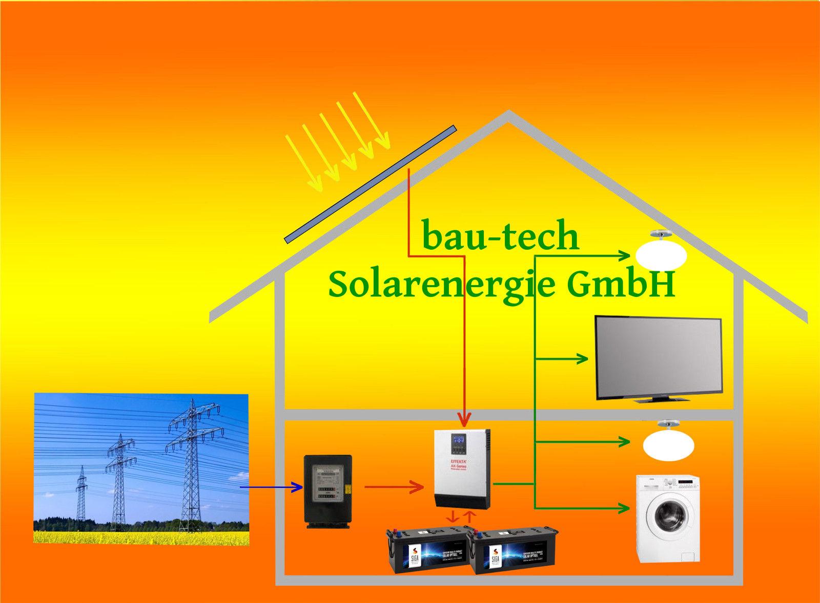 Hybrid Wechselrichter für Eigenverbrauch mit Batteriespeicher 1KW bis 5KW - AX-K 5000