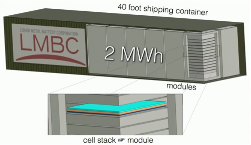 2mwh-battery-ship-container
