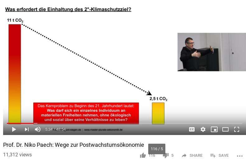 Hochschule Augsburg: Prof. Dr. Niko Paech: Wege zur Postwachstumsökonomie, https://youtu.be/0xR2JeOpzug?t=334