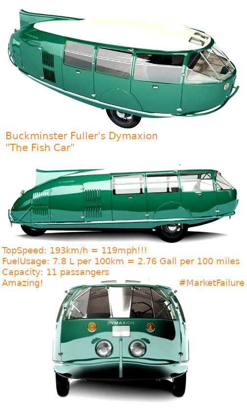 1933 https://en.wikipedia.org/wiki/Dymaxion_car